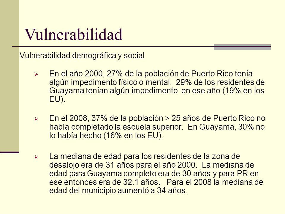 Vulnerabilidad demográfica y social En el año 2000, 27% de la población de Puerto Rico tenía algún impedimento físico o mental. 29% de los residentes
