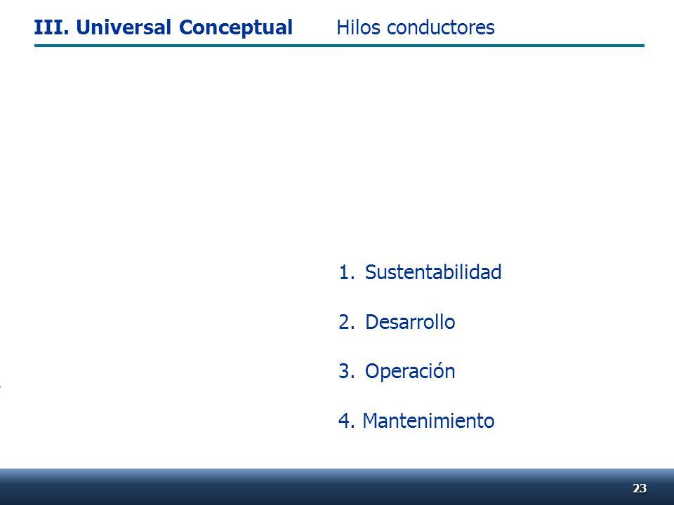 1.Sustentabilidad 2.Desarrollo 3.Operación 4. Mantenimiento 2323 Hilos conductores