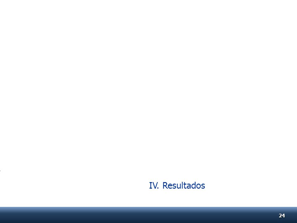IV. Resultados 2424