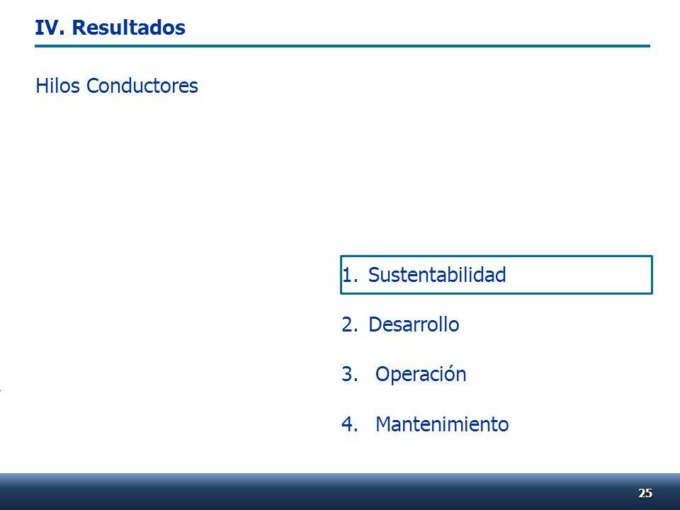 1.Sustentabilidad 2.Desarrollo 3.Operación 4.Mantenimiento Hilos Conductores 2525 IV. Resultados