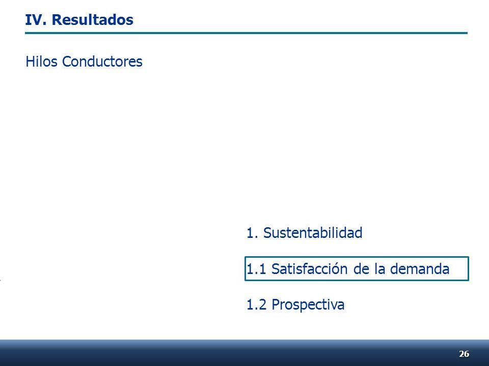 1. Sustentabilidad 1.1 Satisfacción de la demanda 1.2 Prospectiva Hilos Conductores 2626 IV. Resultados