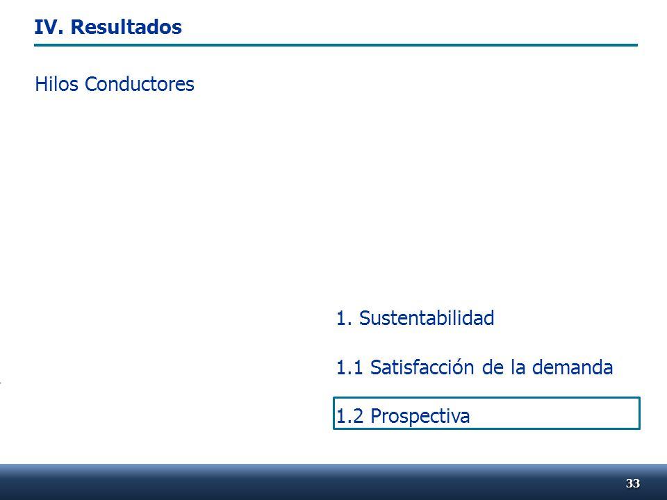 Hilos Conductores 3333 1. Sustentabilidad 1.1 Satisfacción de la demanda 1.2 Prospectiva IV. Resultados