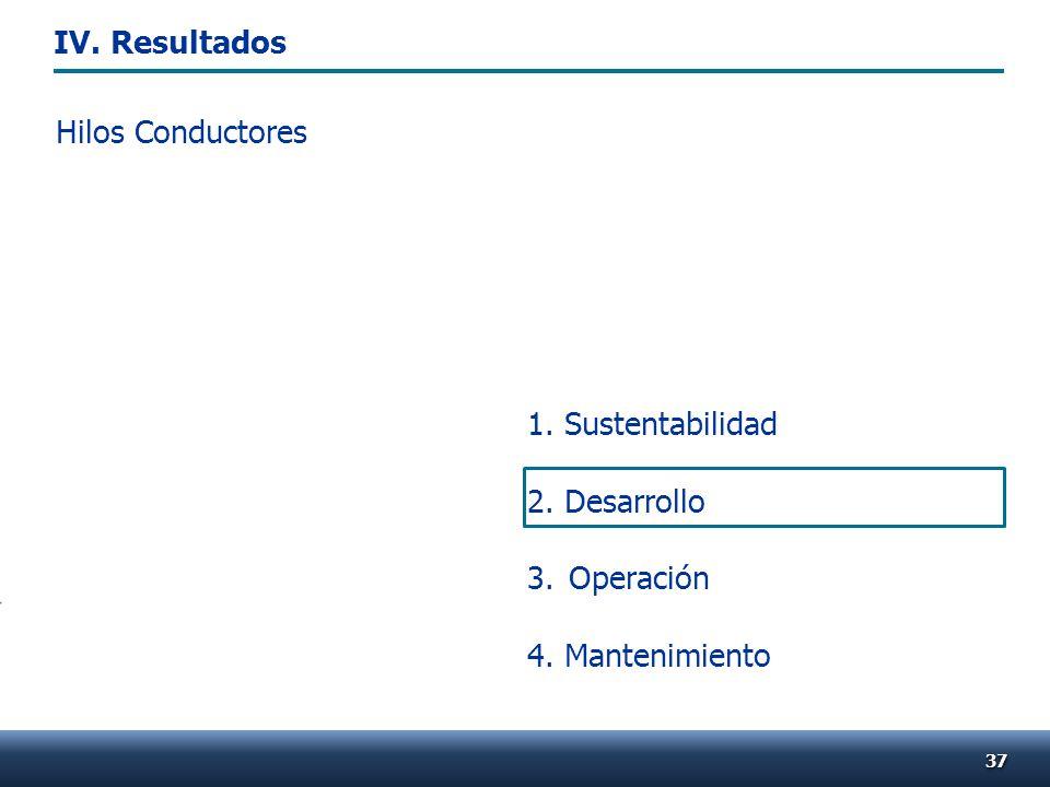 1. Sustentabilidad 2. Desarrollo 3.Operación 4. Mantenimiento Hilos Conductores 3737 IV. Resultados
