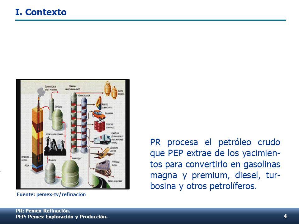 PR procesa el petróleo crudo que PEP extrae de los yacimien- tos para convertirlo en gasolinas magna y premium, diesel, tur- bosina y otros petrolíferos.