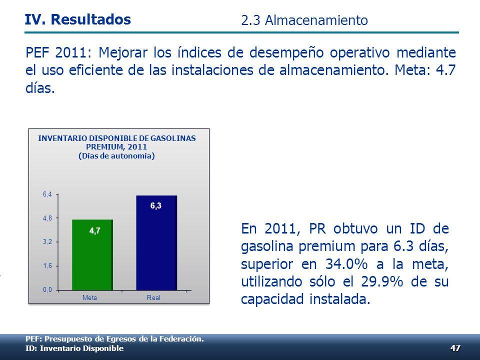 PEF 2011: Mejorar los índices de desempeño operativo mediante el uso eficiente de las instalaciones de almacenamiento. Meta: 4.7 días. 4747 INVENTARIO