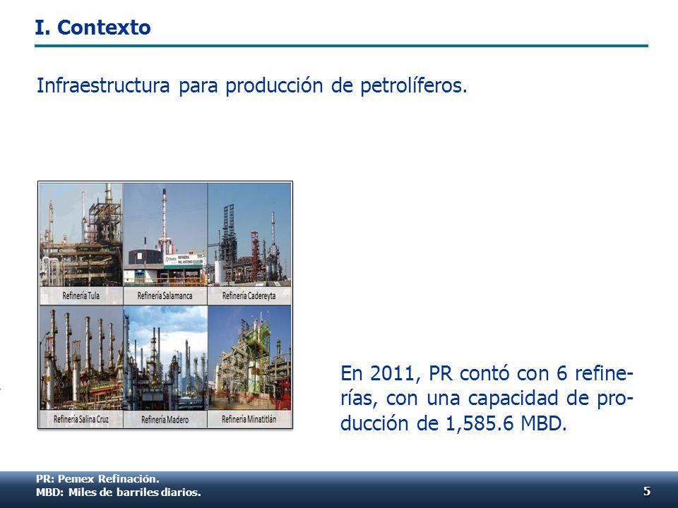 PR: Pemex Refinación. MBD: Miles de barriles diarios. En 2011, PR contó con 6 refine- rías, con una capacidad de pro- ducción de 1,585.6 MBD. Infraest
