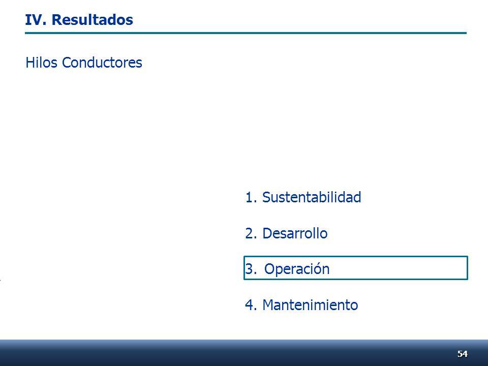 1. Sustentabilidad 2. Desarrollo 3.Operación 4. Mantenimiento Hilos Conductores 5454 IV. Resultados