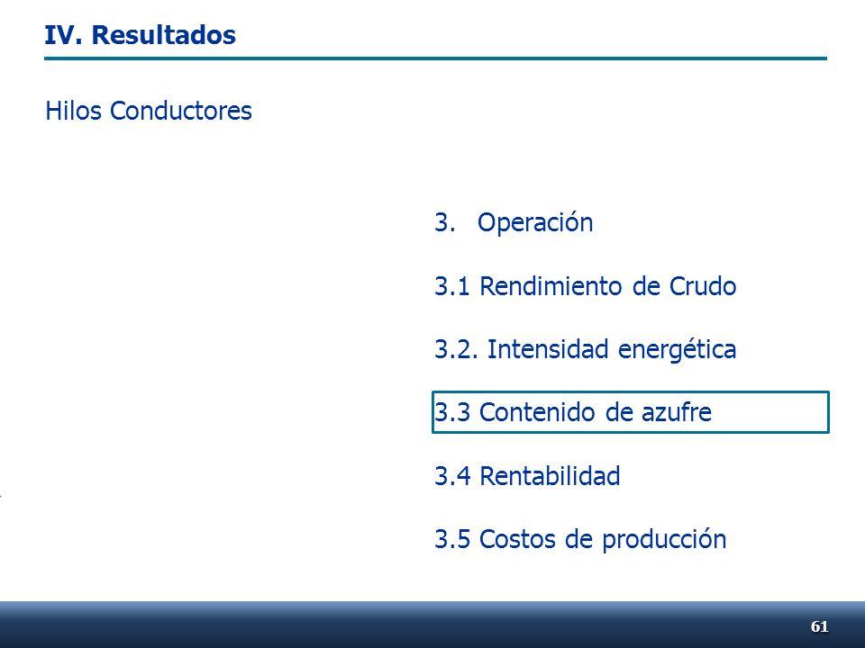 6161 Hilos Conductores 3. Operación 3.1 Rendimiento de Crudo 3.2. Intensidad energética 3.3 Contenido de azufre 3.4 Rentabilidad 3.5 Costos de producc