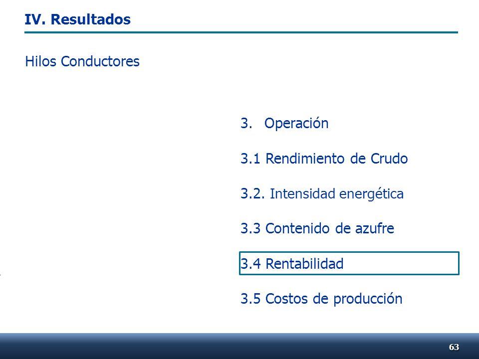 6363 Hilos Conductores 3. Operación 3.1 Rendimiento de Crudo 3.2. Intensidad energética 3.3 Contenido de azufre 3.4 Rentabilidad 3.5 Costos de producc