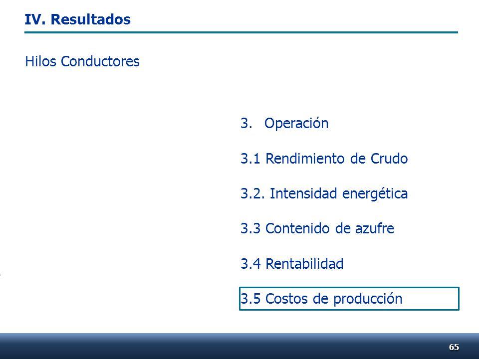 6565 Hilos Conductores 3. Operación 3.1 Rendimiento de Crudo 3.2. Intensidad energética 3.3 Contenido de azufre 3.4 Rentabilidad 3.5 Costos de producc