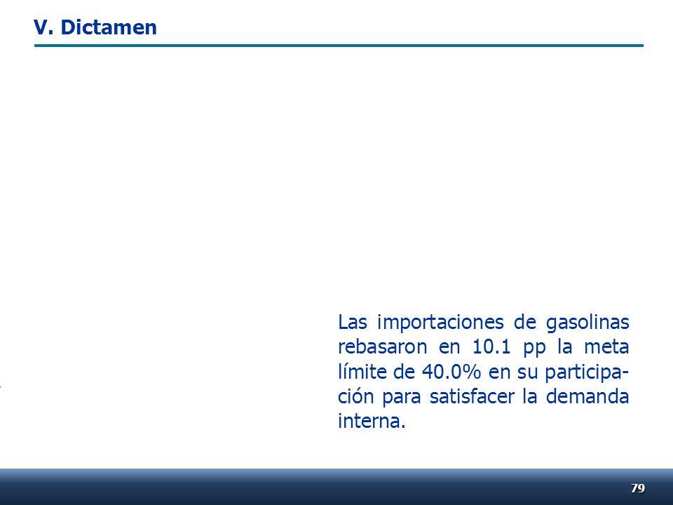 Las importaciones de gasolinas rebasaron en 10.1 pp la meta límite de 40.0% en su participa- ción para satisfacer la demanda interna. 7979 V. Dictamen