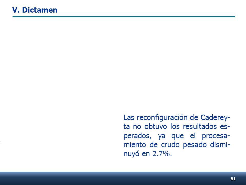Las reconfiguración de Caderey- ta no obtuvo los resultados es- perados, ya que el procesa- miento de crudo pesado dismi- nuyó en 2.7%. 8181 V. Dictam