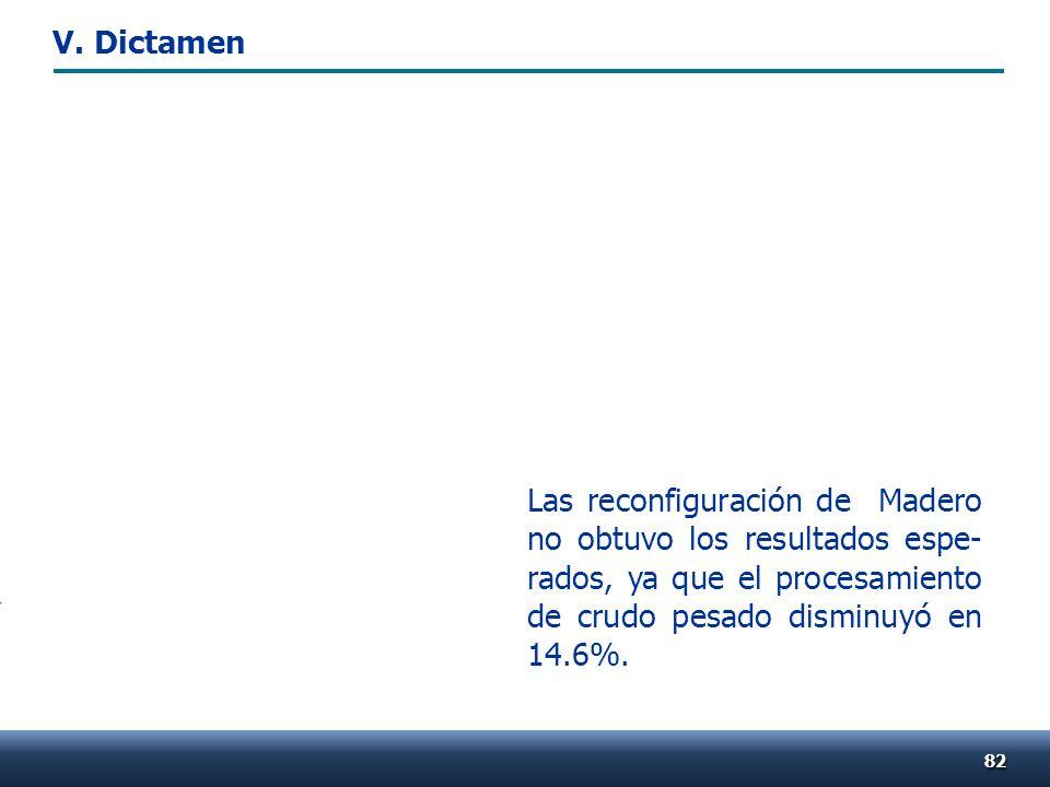 Las reconfiguración de Madero no obtuvo los resultados espe- rados, ya que el procesamiento de crudo pesado disminuyó en 14.6%. 8282 V. Dictamen