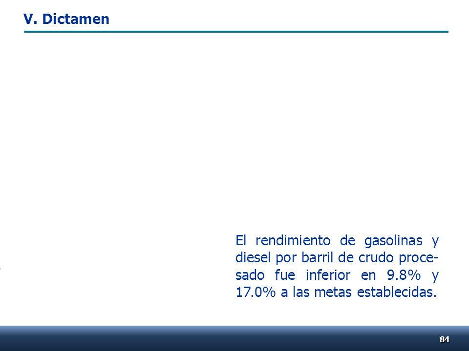 El rendimiento de gasolinas y diesel por barril de crudo proce- sado fue inferior en 9.8% y 17.0% a las metas establecidas. 8484 V. Dictamen