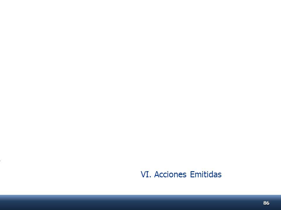 VI. Acciones Emitidas 8686