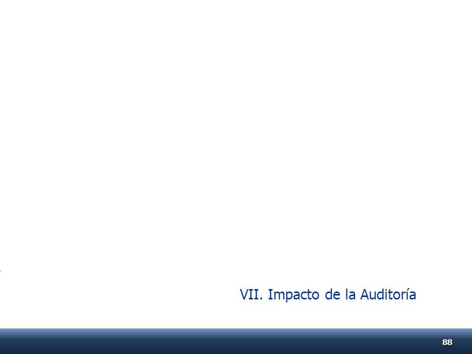 VII. Impacto de la Auditoría 8888