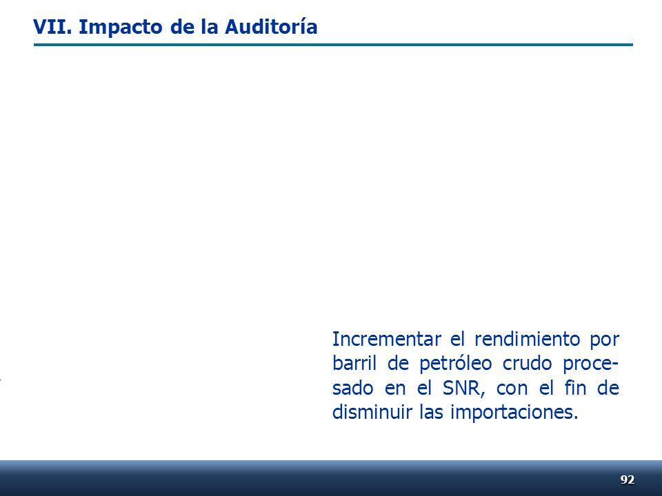 Incrementar el rendimiento por barril de petróleo crudo proce- sado en el SNR, con el fin de disminuir las importaciones. 9292 VII. Impacto de la Audi