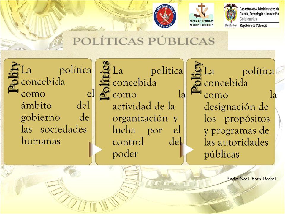 Politics Polity Policy La política concebida como el ámbito del gobierno de las sociedades humanas La política concebida como la actividad de la organización y lucha por el control del poder La política concebida como la designación de los propósitos y programas de las autoridades públicas André-Nöel Roth Doebel