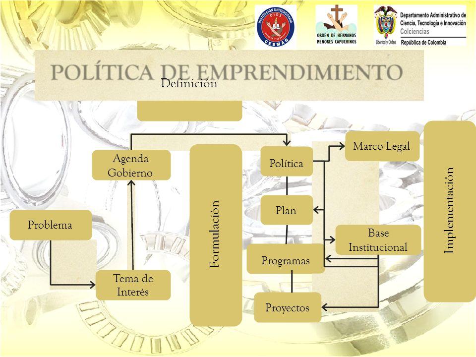 Formulación Implementación Problema Tema de Interés Agenda Gobierno Política Plan Programas Proyectos Marco Legal Base Institucional Definición