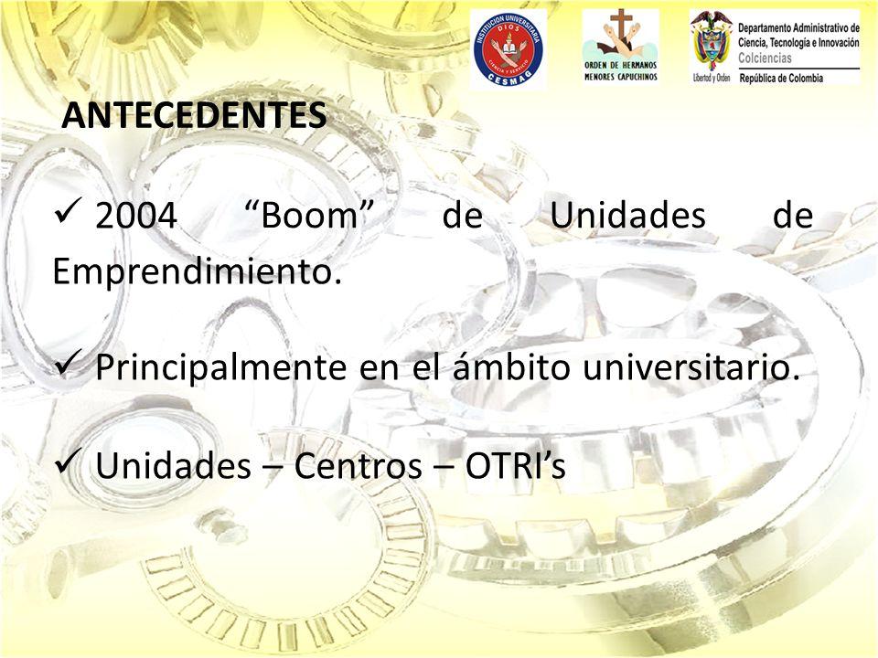 ANTECEDENTES 2004 BoomdeUnidadesde Emprendimiento.