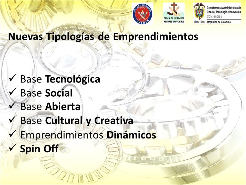 Nuevas Tipologías de Emprendimientos Base Tecnológica Base Social Base Abierta Base Cultural y Creativa Emprendimientos Dinámicos Spin Off