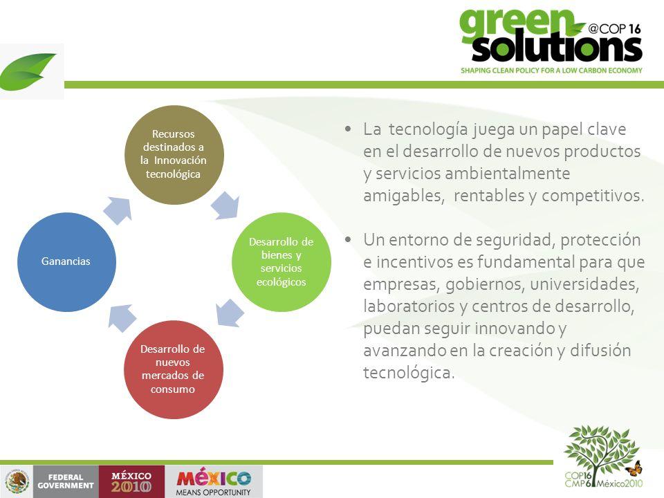 Recursos destinados a la Innovación tecnológica Desarrollo de bienes y servicios ecológicos Desarrollo de nuevos mercados de consumo Ganancias La tecnología juega un papel clave en el desarrollo de nuevos productos y servicios ambientalmente amigables, rentables y competitivos.