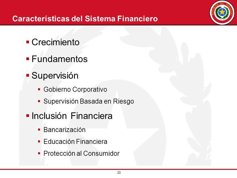 20 Crecimiento Fundamentos Supervisión Gobierno Corporativo Supervisión Basada en Riesgo Inclusión Financiera Bancarización Educación Financiera Prote