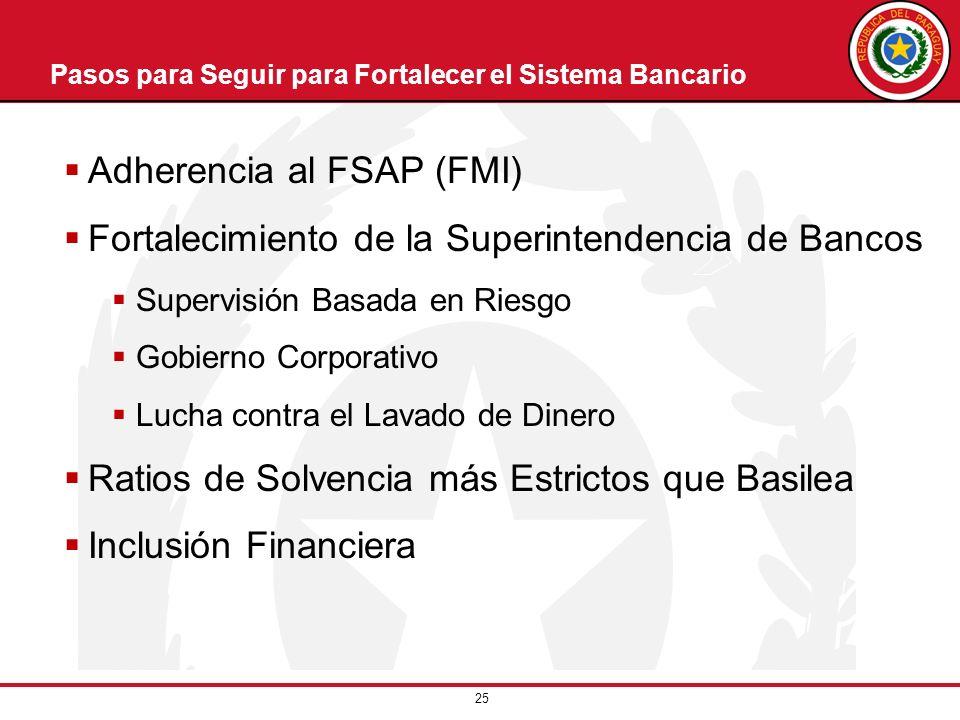25 Adherencia al FSAP (FMI) Fortalecimiento de la Superintendencia de Bancos Supervisión Basada en Riesgo Gobierno Corporativo Lucha contra el Lavado