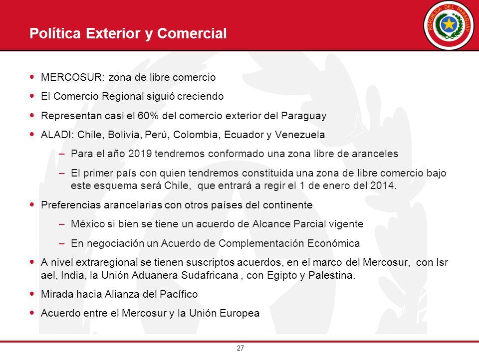27 Política Exterior y Comercial MERCOSUR: zona de libre comercio El Comercio Regional siguió creciendo Representan casi el 60% del comercio exterior