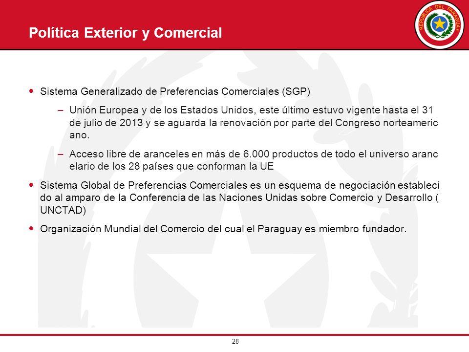28 Política Exterior y Comercial Sistema Generalizado de Preferencias Comerciales (SGP) –Unión Europea y de los Estados Unidos, este último estuvo vig