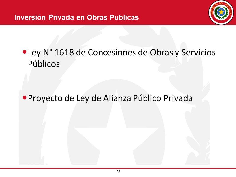 32 Inversión Privada en Obras Publicas Ley N° 1618 de Concesiones de Obras y Servicios Públicos Proyecto de Ley de Alianza Público Privada