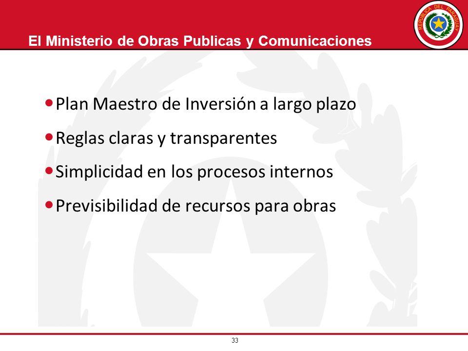 33 El Ministerio de Obras Publicas y Comunicaciones Plan Maestro de Inversión a largo plazo Reglas claras y transparentes Simplicidad en los procesos