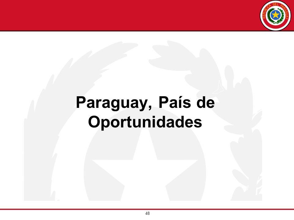 48 Paraguay, País de Oportunidades