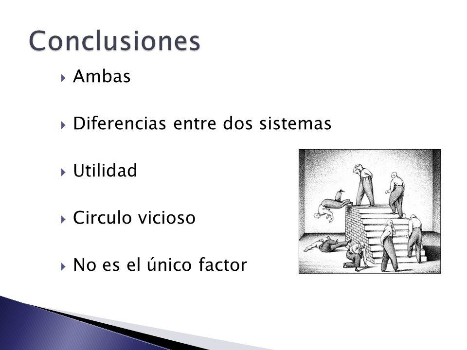 Ambas Diferencias entre dos sistemas Utilidad Circulo vicioso No es el único factor