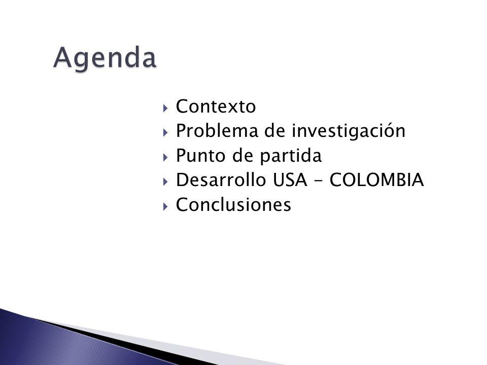Contexto Problema de investigación Punto de partida Desarrollo USA - COLOMBIA Conclusiones