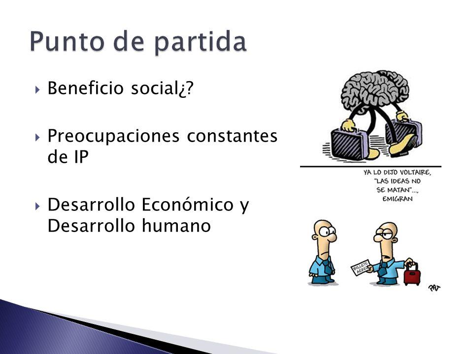Beneficio social¿? Preocupaciones constantes de IP Desarrollo Económico y Desarrollo humano