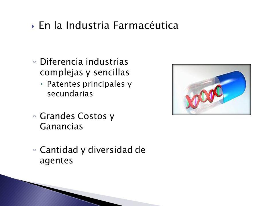 En la Industria Farmacéutica Diferencia industrias complejas y sencillas Patentes principales y secundarias Grandes Costos y Ganancias Cantidad y dive