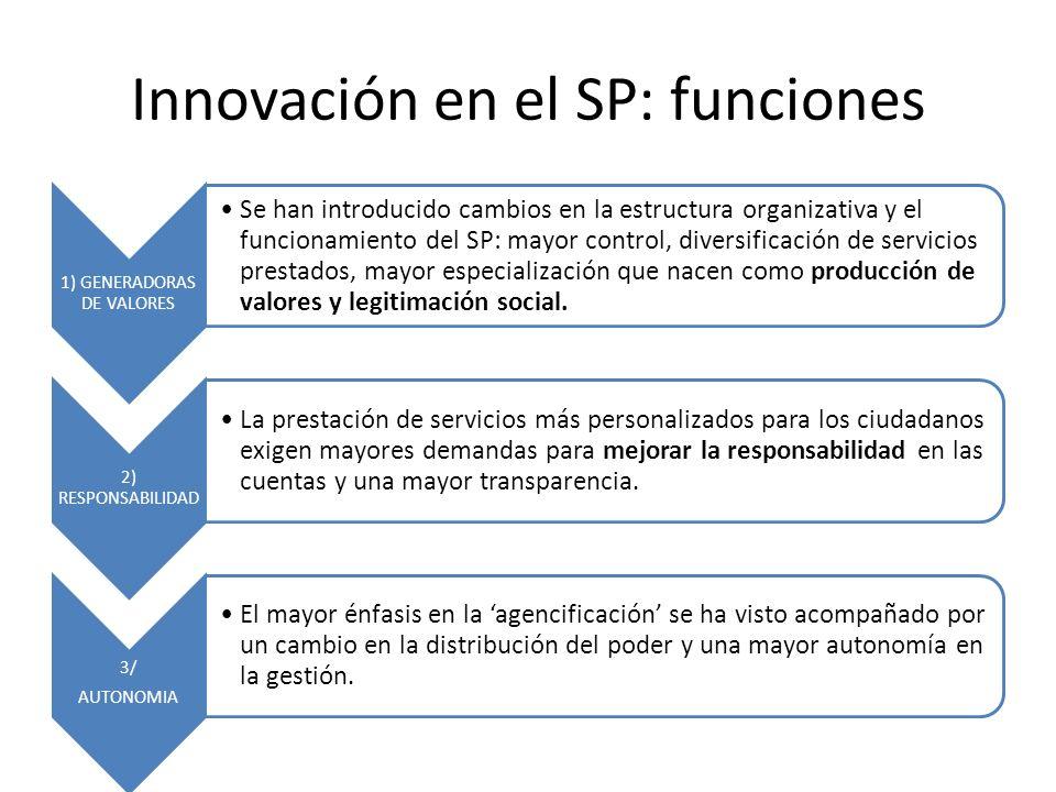 Innovación en el SP: funciones 1) GENERADORAS DE VALORES Se han introducido cambios en la estructura organizativa y el funcionamiento del SP: mayor control, diversificación de servicios prestados, mayor especialización que nacen como producción de valores y legitimación social.