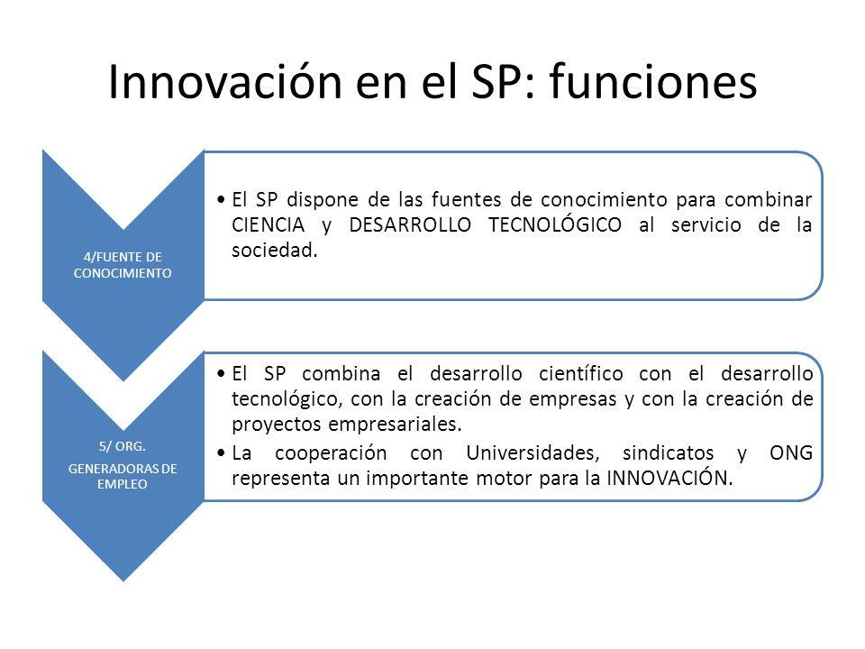 Innovación en el SP: funciones 4/FUENTE DE CONOCIMIENTO El SP dispone de las fuentes de conocimiento para combinar CIENCIA y DESARROLLO TECNOLÓGICO al servicio de la sociedad.