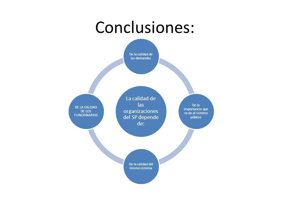 Conclusiones: La calidad de las organizaciones del SP depende de: De la calidad de las demandas De la importancia que se da al sistema público De la calidad del mismo sistema DE LA CALIDAD DE LOS FUNCIONARIOS