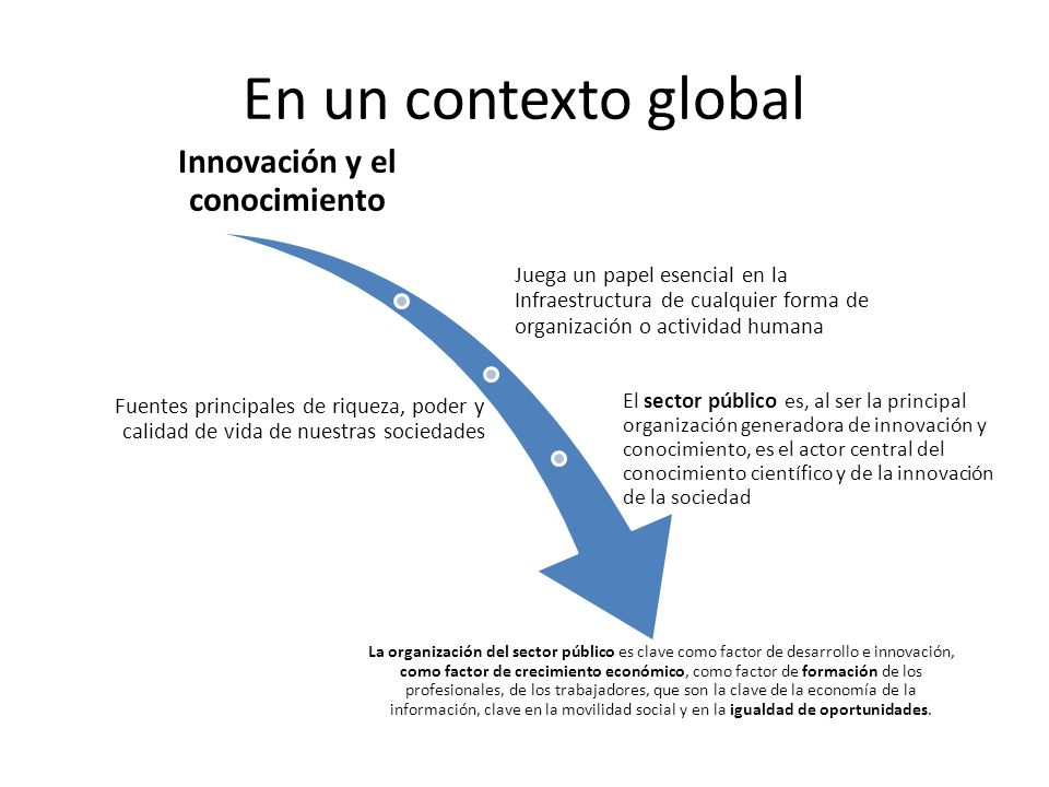 En un contexto global Innovación y el conocimiento Juega un papel esencial en la Infraestructura de cualquier forma de organización o actividad humana Fuentes principales de riqueza, poder y calidad de vida de nuestras sociedades El sector público es, al ser la principal organización generadora de innovación y conocimiento, es el actor central del conocimiento científico y de la innovación de la sociedad La organización del sector público es clave como factor de desarrollo e innovación, como factor de crecimiento económico, como factor de formación de los profesionales, de los trabajadores, que son la clave de la economía de la información, clave en la movilidad social y en la igualdad de oportunidades.