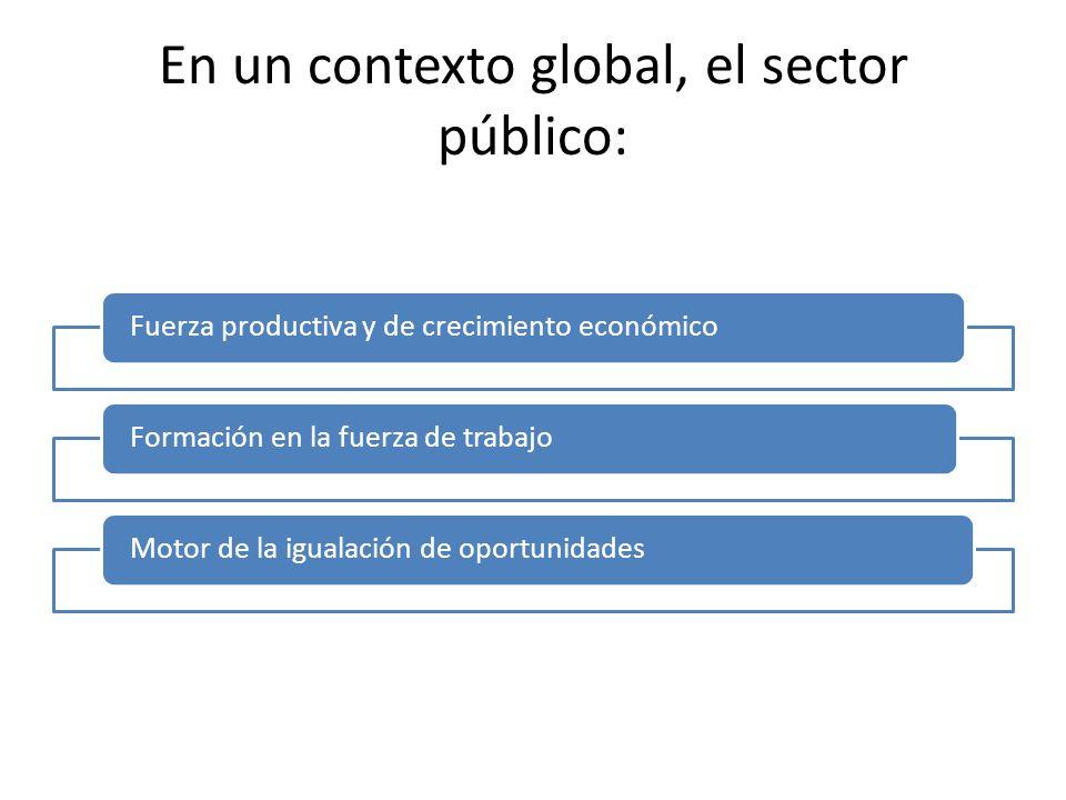 En un contexto global, el sector público: Fuerza productiva y de crecimiento económicoFormación en la fuerza de trabajoMotor de la igualación de oportunidades
