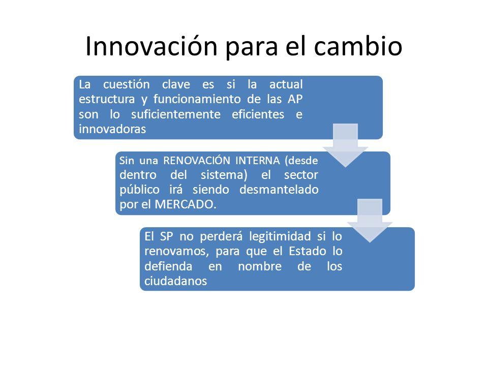 Innovación para el cambio La cuestión clave es si la actual estructura y funcionamiento de las AP son lo suficientemente eficientes e innovadoras Sin una RENOVACIÓN INTERNA (desde dentro del sistema) el sector público irá siendo desmantelado por el MERCADO.