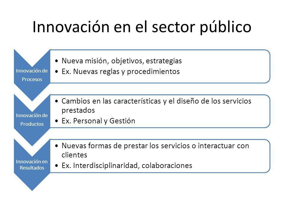 Innovación en el sector público Innovación de Procesos Nueva misión, objetivos, estrategias Ex.
