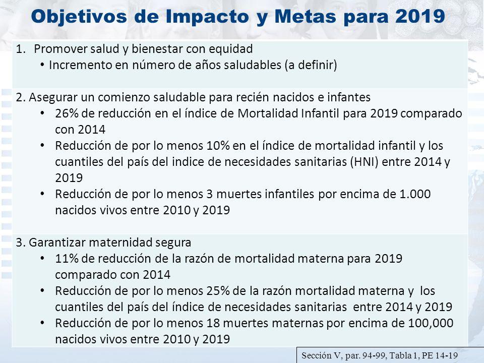 Objetivos de Impacto y Metas para 2019 1.Promover salud y bienestar con equidad Incremento en número de años saludables (a definir) 2. Asegurar un com