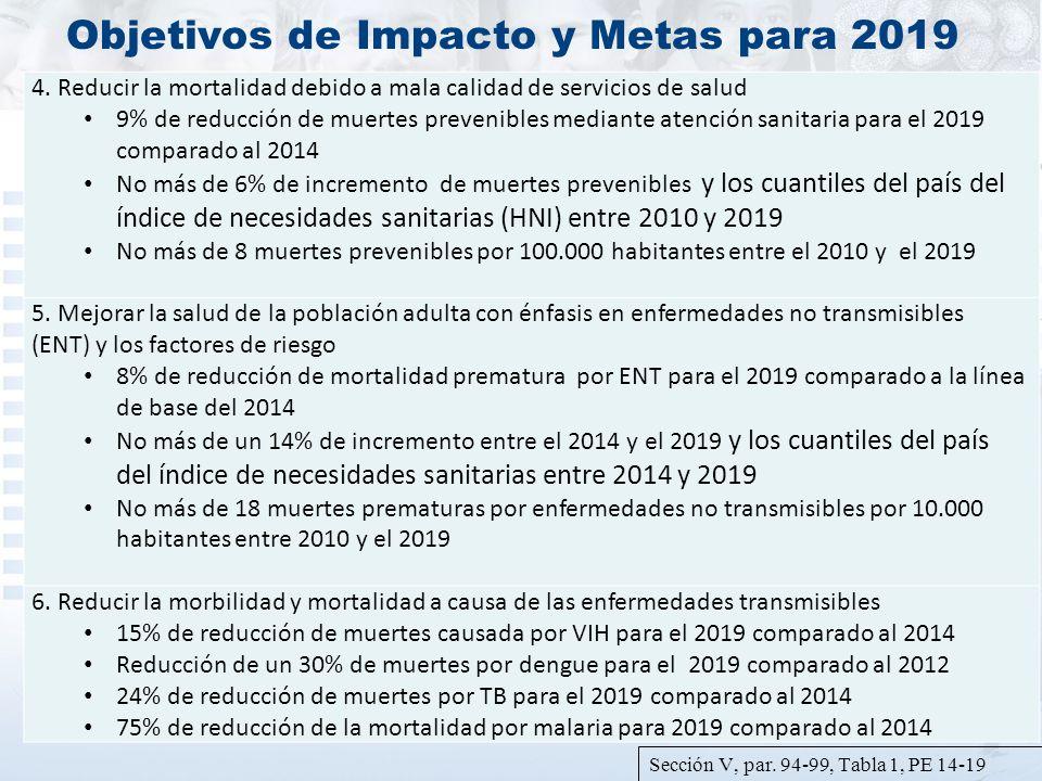 4. Reducir la mortalidad debido a mala calidad de servicios de salud 9% de reducción de muertes prevenibles mediante atención sanitaria para el 2019 c