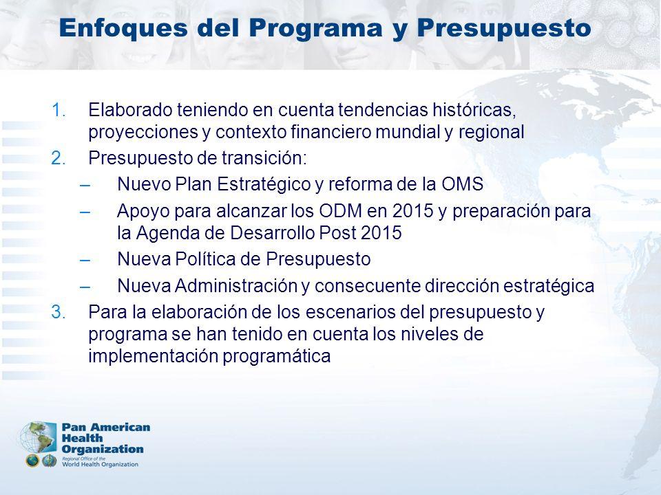 Enfoques del Programa y Presupuesto 1.Elaborado teniendo en cuenta tendencias históricas, proyecciones y contexto financiero mundial y regional 2.Pres