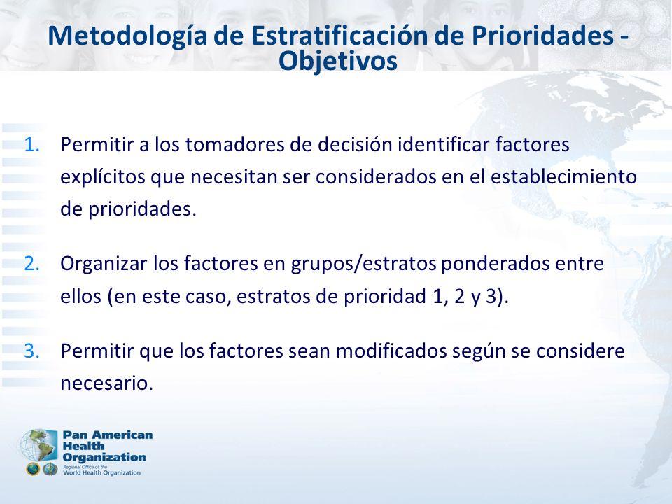 1.Permitir a los tomadores de decisión identificar factores explícitos que necesitan ser considerados en el establecimiento de prioridades. 2.Organiza