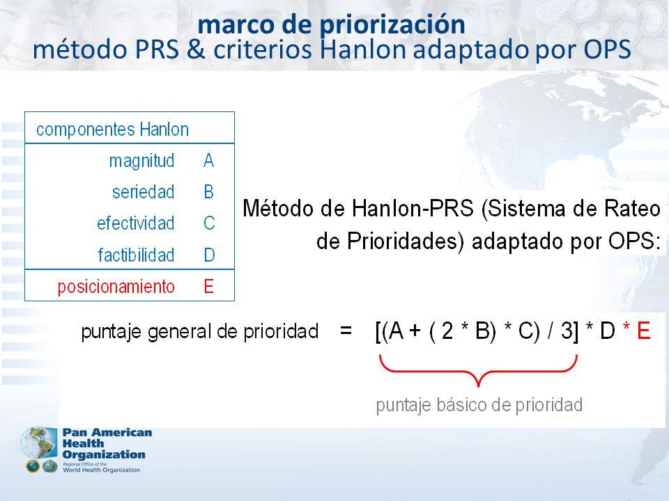 marco de priorización método PRS & criterios Hanlon adaptado por OPS