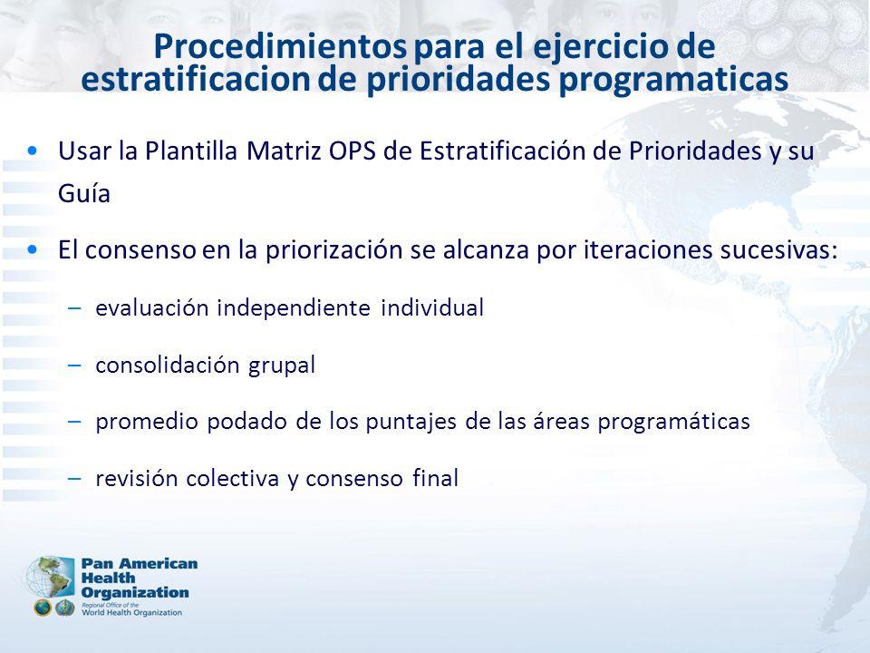 Usar la Plantilla Matriz OPS de Estratificación de Prioridades y su Guía El consenso en la priorización se alcanza por iteraciones sucesivas: –evaluac